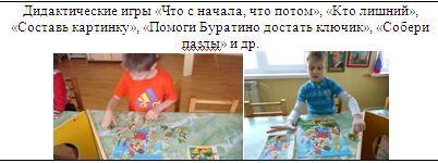 """Проект для детского сада """"Приключения Буратино """""""
