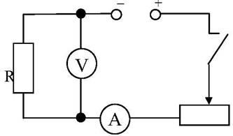 """План урока в 8-м классе по физике на тему: """"Измерение сопротивления проводника с помощью амперметра и вольтметра"""""""