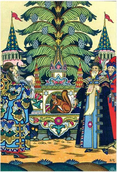 Внеклассное процедура по  сказкам А. С. Пушкина «Что за  прелесть сии сказки!» с использованием социальных сервисов WEB 2.0